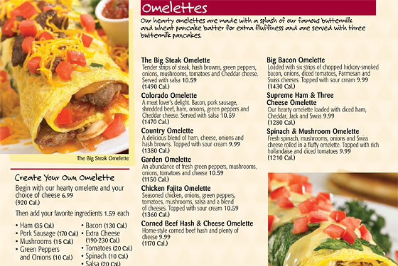 Nutritional Information On Restaurant Menus Does It Make Any Difference Healthhabits