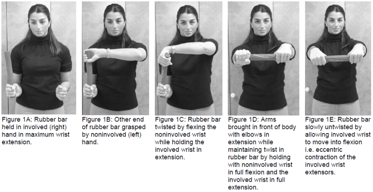 A Cure For Tennis Elbow Healthhabits