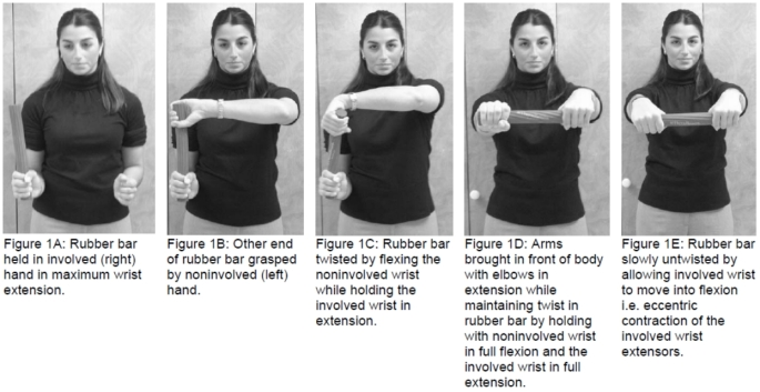 tennis elbow eccentric twist exercise - the tyler twist