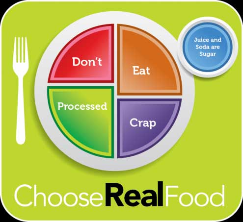 choose-real-food