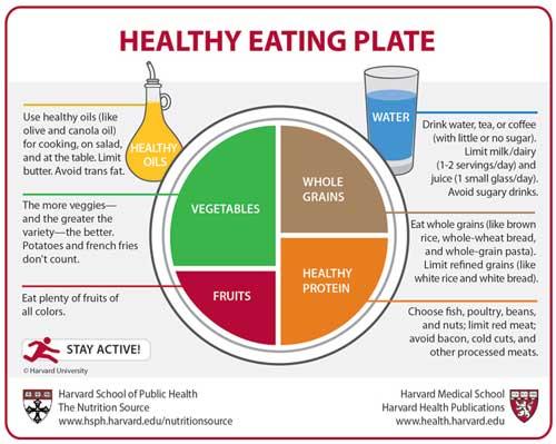 ahei---alternative-healthy-