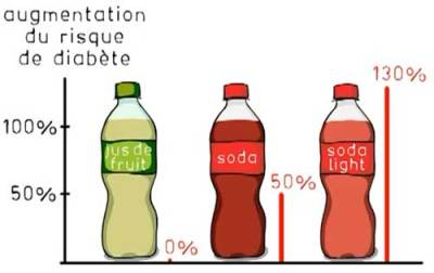 diet-soda-diabetes-risk