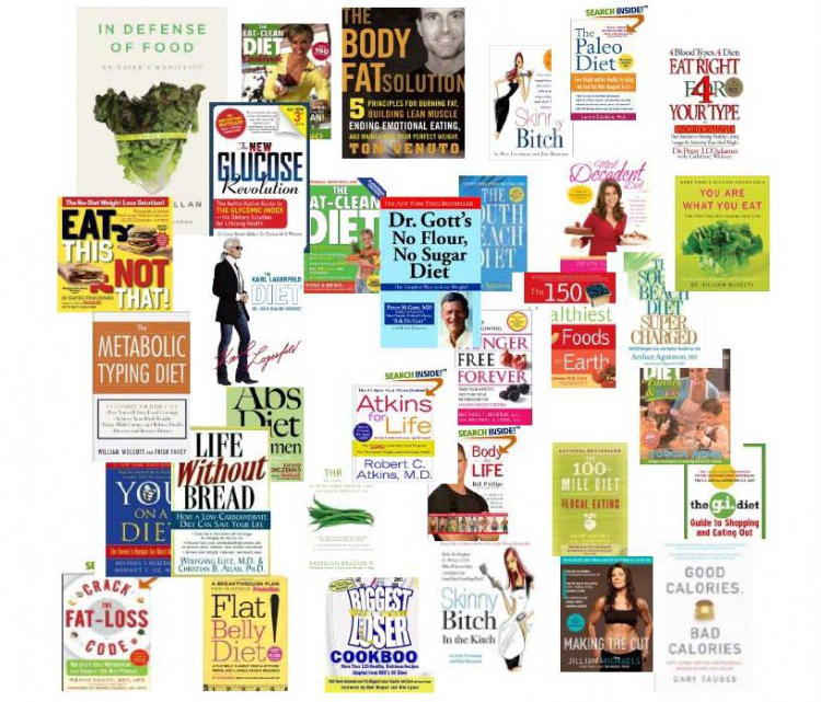 healthhabits health fitness diet books