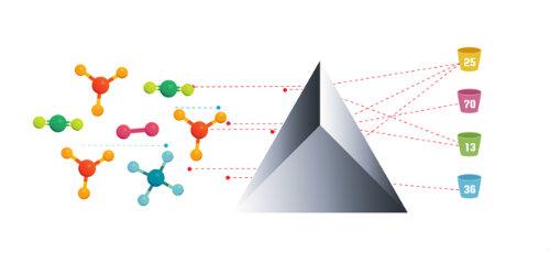 tellspec spectrometer