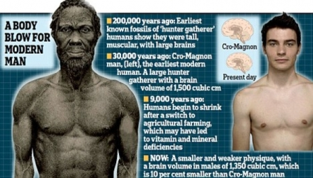 [Image: hunter-gatherer-vs-modern-man.jpg?w=450&h=257]